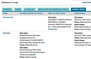 On the main drug pipeline page, information is organized into tabs, such as clinical trials.